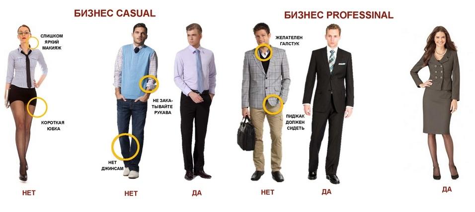 Одежда Для Собеседования